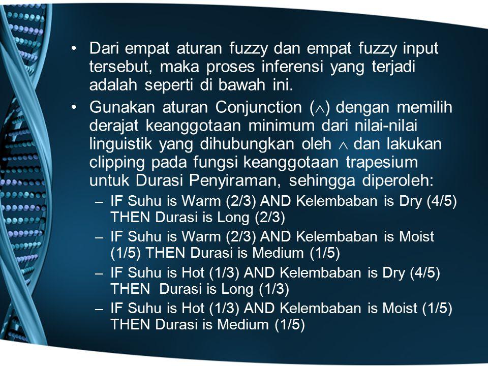 Dari empat aturan fuzzy dan empat fuzzy input tersebut, maka proses inferensi yang terjadi adalah seperti di bawah ini. Gunakan aturan Conjunction ( 