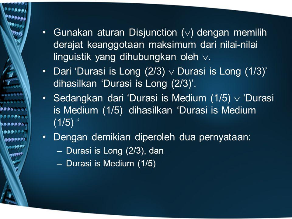 Gunakan aturan Disjunction (  ) dengan memilih derajat keanggotaan maksimum dari nilai-nilai linguistik yang dihubungkan oleh . Dari 'Durasi is Long