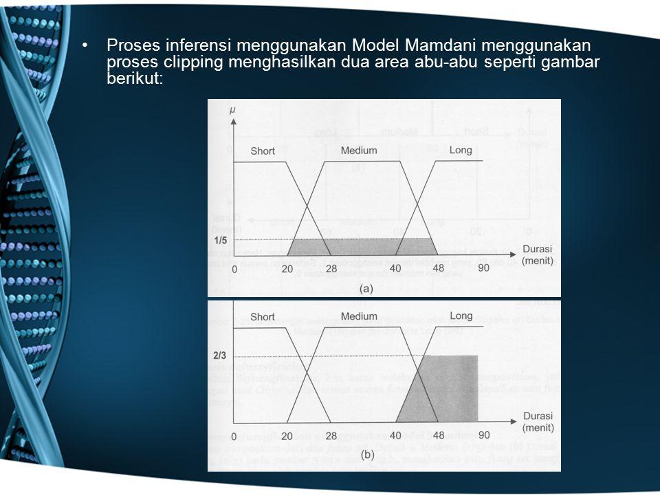 Proses inferensi menggunakan Model Mamdani menggunakan proses clipping menghasilkan dua area abu-abu seperti gambar berikut: