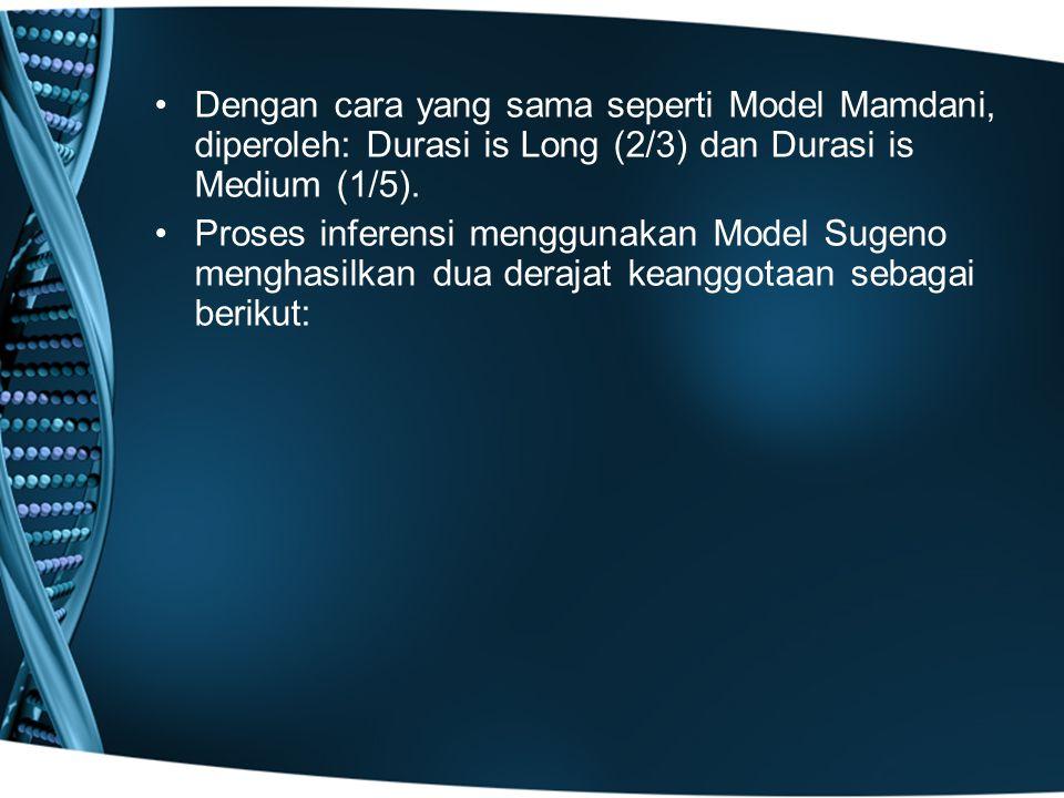 Dengan cara yang sama seperti Model Mamdani, diperoleh: Durasi is Long (2/3) dan Durasi is Medium (1/5). Proses inferensi menggunakan Model Sugeno men