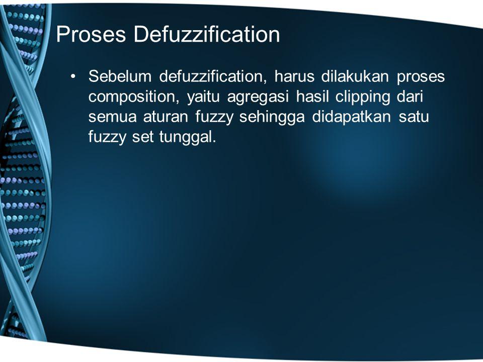 Proses Defuzzification Sebelum defuzzification, harus dilakukan proses composition, yaitu agregasi hasil clipping dari semua aturan fuzzy sehingga did