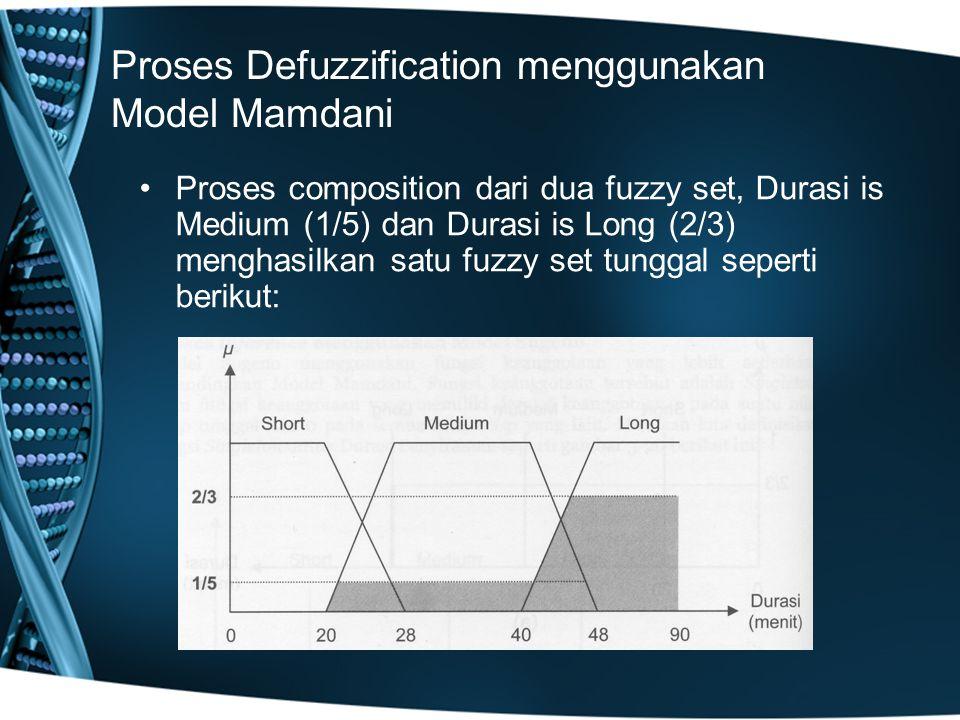 Proses Defuzzification menggunakan Model Mamdani Proses composition dari dua fuzzy set, Durasi is Medium (1/5) dan Durasi is Long (2/3) menghasilkan s