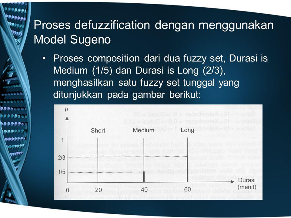 Proses defuzzification dengan menggunakan Model Sugeno Proses composition dari dua fuzzy set, Durasi is Medium (1/5) dan Durasi is Long (2/3), menghas