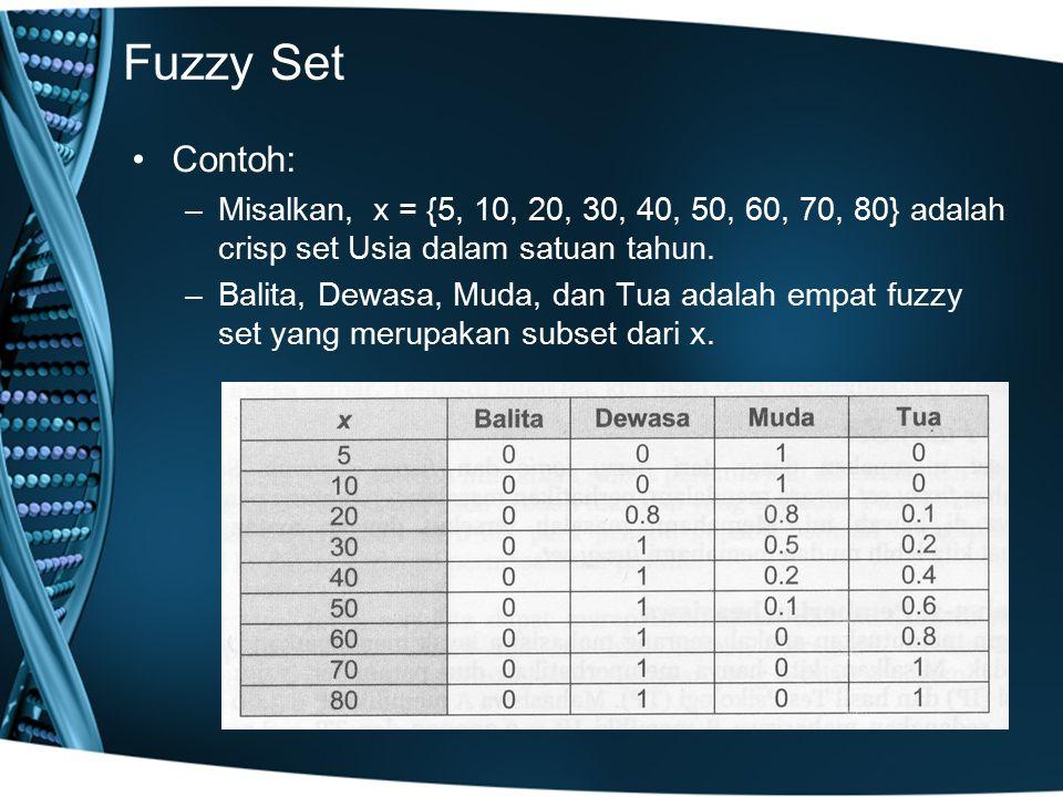 Fuzzy Set Contoh: –Misalkan, x = {5, 10, 20, 30, 40, 50, 60, 70, 80} adalah crisp set Usia dalam satuan tahun. –Balita, Dewasa, Muda, dan Tua adalah e