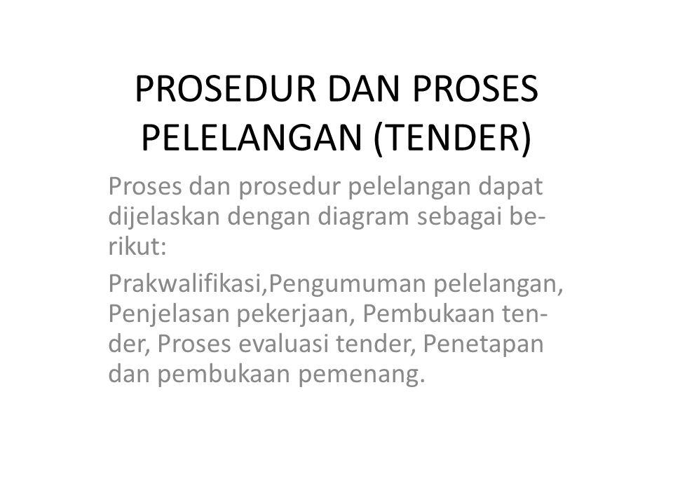 PROSEDUR DAN PROSES PELELANGAN (TENDER) Proses dan prosedur pelelangan dapat dijelaskan dengan diagram sebagai be- rikut: Prakwalifikasi,Pengumuman pe
