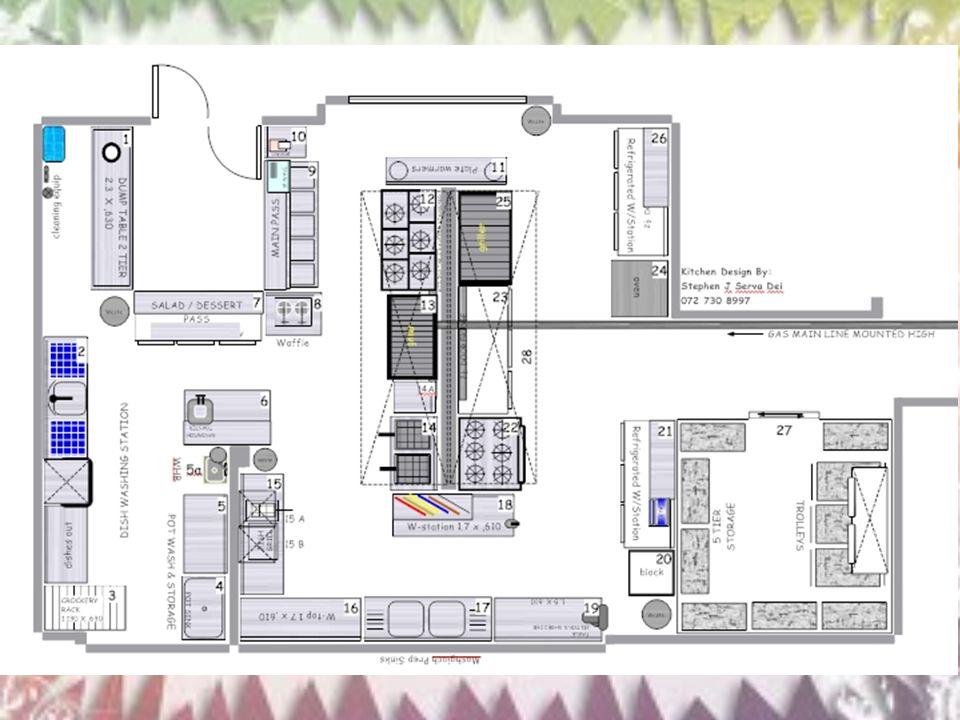 Floor Plan Examples  SmartDraw