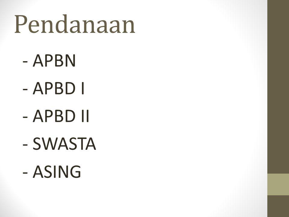 Pendanaan - APBN - APBD I - APBD II - SWASTA - ASING