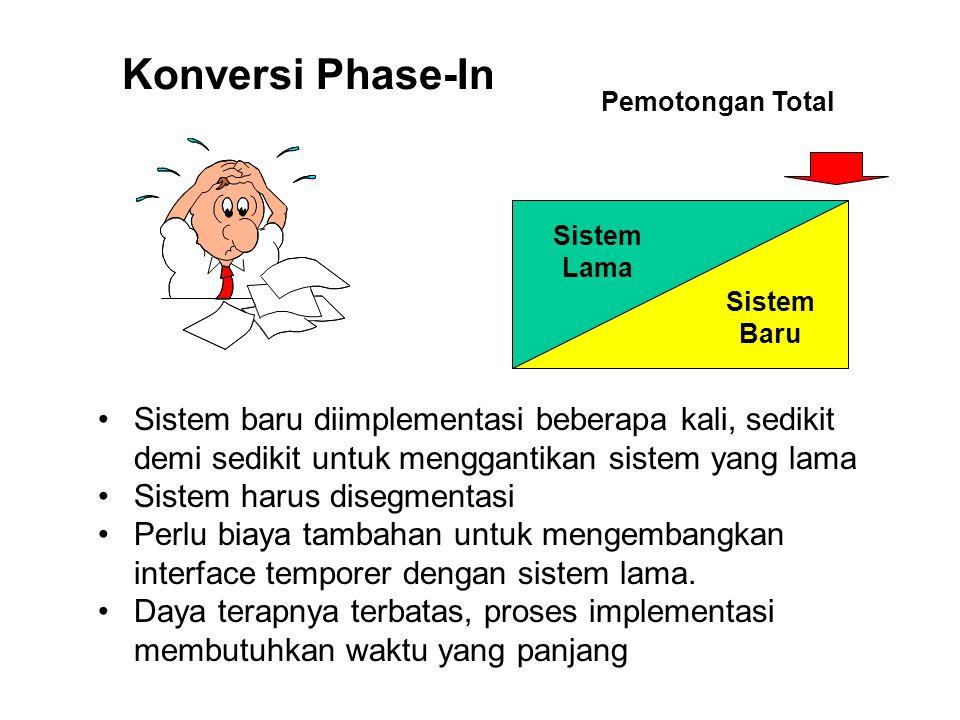 Konversi Phase-In Sistem baru diimplementasi beberapa kali, sedikit demi sedikit untuk menggantikan sistem yang lama Sistem harus disegmentasi Perlu b