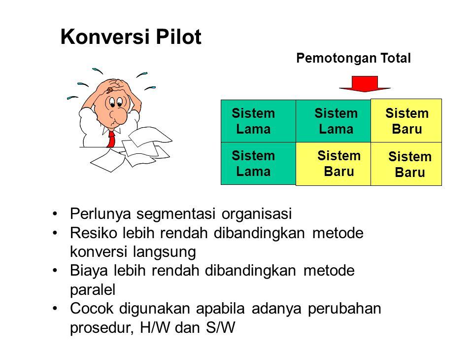 Konversi Pilot Perlunya segmentasi organisasi Resiko lebih rendah dibandingkan metode konversi langsung Biaya lebih rendah dibandingkan metode paralel