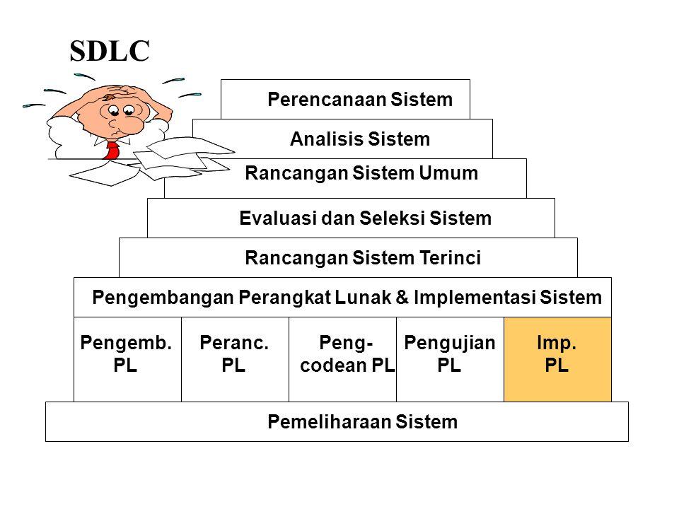 SDLC Perencanaan Sistem Analisis Sistem Rancangan Sistem Umum Evaluasi dan Seleksi Sistem Rancangan Sistem Terinci Pengembangan Perangkat Lunak & Impl