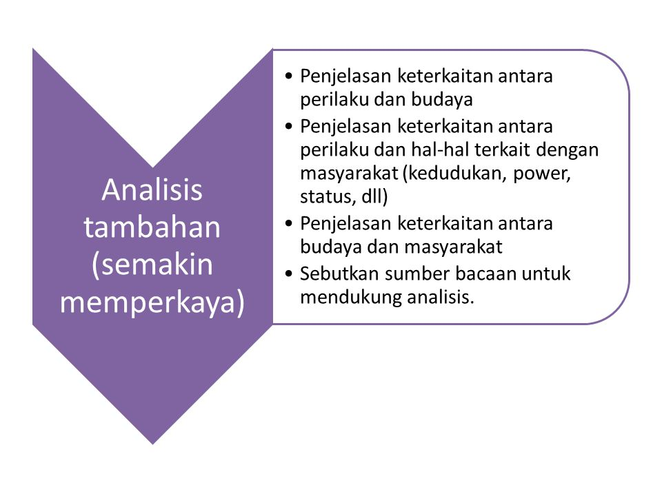 Analisis tambahan (semakin memperkaya) Penjelasan keterkaitan antara perilaku dan budaya Penjelasan keterkaitan antara perilaku dan hal-hal terkait de