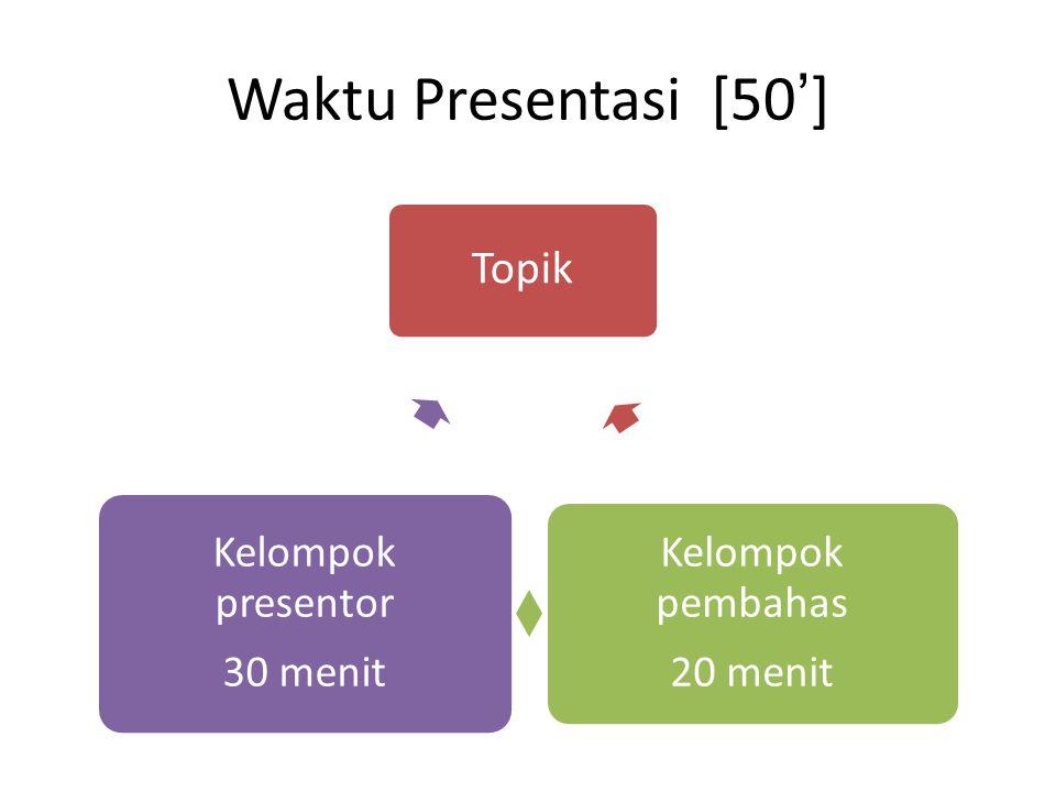 Waktu Presentasi [50'] Topik Kelompok pembahas 20 menit Kelompok presentor 30 menit