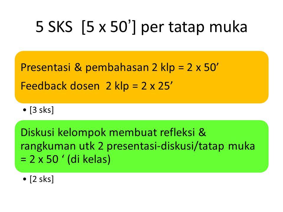 5 SKS [5 x 50'] per tatap muka Presentasi & pembahasan 2 klp = 2 x 50' Feedback dosen 2 klp = 2 x 25' [3 sks] Diskusi kelompok membuat refleksi & rang