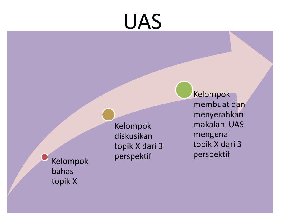 UAS Kelompok bahas topik X Kelompok diskusikan topik X dari 3 perspektif Kelompok membuat dan menyerahkan makalah UAS mengenai topik X dari 3 perspekt