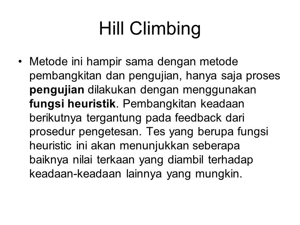 Hill Climbing Metode ini hampir sama dengan metode pembangkitan dan pengujian, hanya saja proses pengujian dilakukan dengan menggunakan fungsi heurist