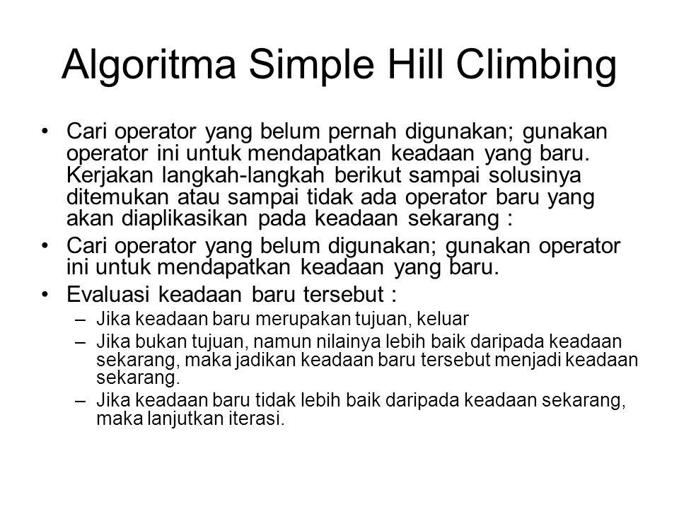 Algoritma Simple Hill Climbing Cari operator yang belum pernah digunakan; gunakan operator ini untuk mendapatkan keadaan yang baru. Kerjakan langkah-l