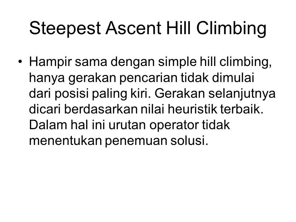 Steepest Ascent Hill Climbing Hampir sama dengan simple hill climbing, hanya gerakan pencarian tidak dimulai dari posisi paling kiri. Gerakan selanjut