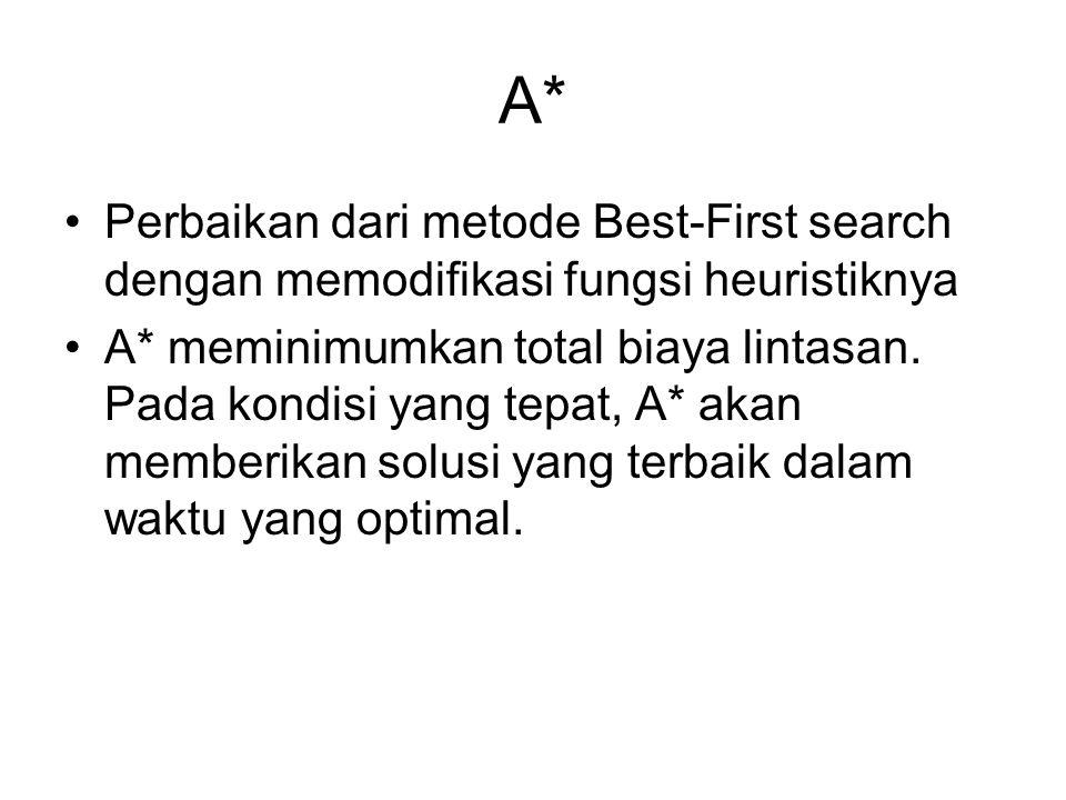 A* Perbaikan dari metode Best-First search dengan memodifikasi fungsi heuristiknya A* meminimumkan total biaya lintasan. Pada kondisi yang tepat, A* a