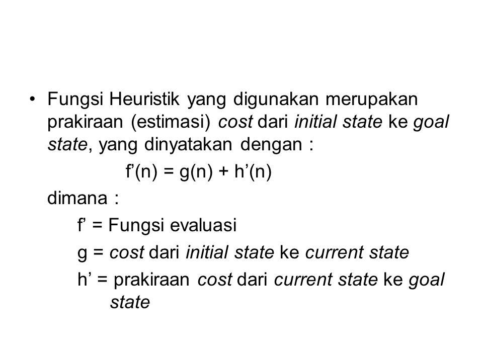 Fungsi Heuristik yang digunakan merupakan prakiraan (estimasi) cost dari initial state ke goal state, yang dinyatakan dengan : f'(n) = g(n) + h'(n) di