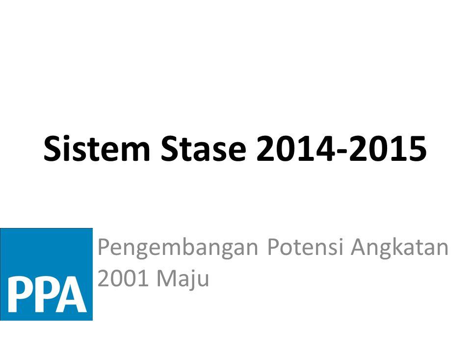 Sistem Stase 2014-2015 Pengembangan Potensi Angkatan 2001 Maju