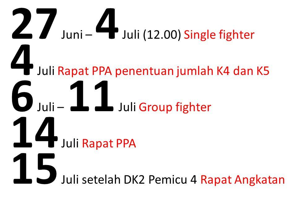 27 Juni – 4 Juli (12.00) Single fighter 4 Juli Rapat PPA penentuan jumlah K4 dan K5 6 Juli – 11 Juli Group fighter 14 Juli Rapat PPA 15 Juli setelah DK2 Pemicu 4 Rapat Angkatan