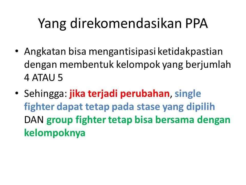 Yang direkomendasikan PPA Angkatan bisa mengantisipasi ketidakpastian dengan membentuk kelompok yang berjumlah 4 ATAU 5 Sehingga: jika terjadi perubahan, single fighter dapat tetap pada stase yang dipilih DAN group fighter tetap bisa bersama dengan kelompoknya