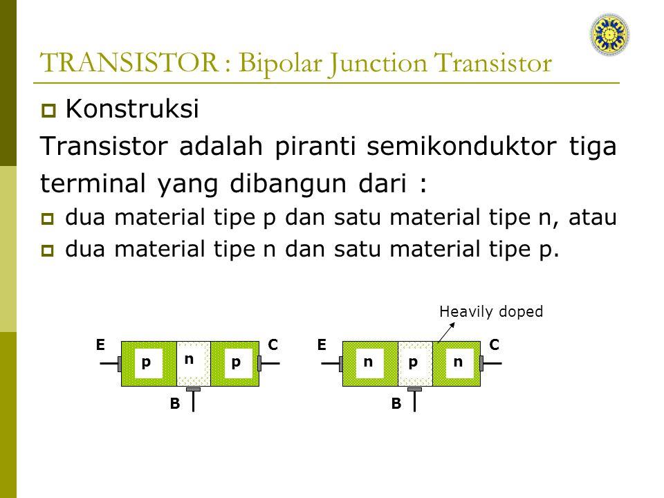TRANSISTOR : Bipolar Junction Transistor  Konstruksi Transistor adalah piranti semikonduktor tiga terminal yang dibangun dari :  dua material tipe p dan satu material tipe n, atau  dua material tipe n dan satu material tipe p.