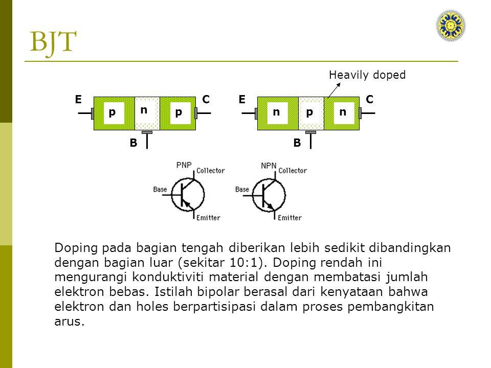 BJT : Operasi Transistor  Transistor beroperasi dengan memberikan bias pada kedua junction.