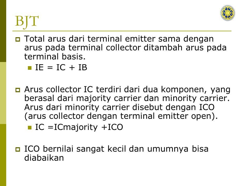 BJT  Total arus dari terminal emitter sama dengan arus pada terminal collector ditambah arus pada terminal basis.