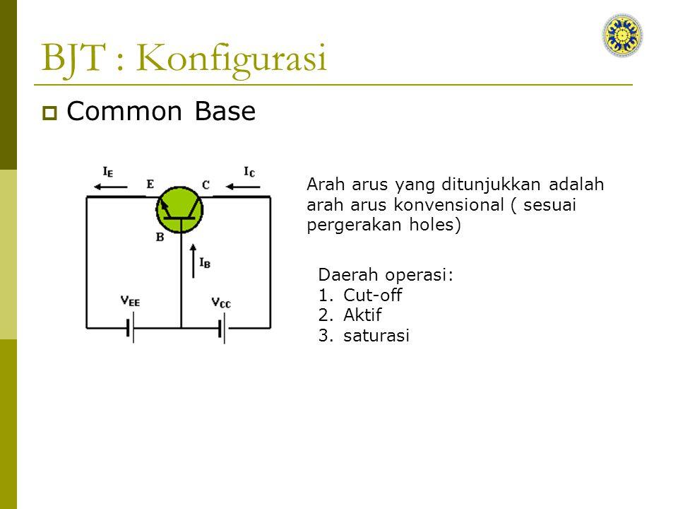BJT : Konfigurasi  Common Base Arah arus yang ditunjukkan adalah arah arus konvensional ( sesuai pergerakan holes) Daerah operasi: 1.Cut-off 2.Aktif 3.saturasi