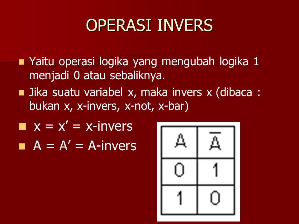 OPERASI INVERS Yaitu operasi logika yang mengubah logika 1 menjadi 0 atau sebaliknya. Jika suatu variabel x, maka invers x (dibaca : bukan x, x-invers