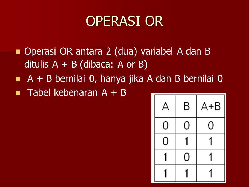 OPERASI OR Operasi OR antara 2 (dua) variabel A dan B ditulis A + B (dibaca: A or B) A + B bernilai 0, hanya jika A dan B bernilai 0 Tabel kebenaran A