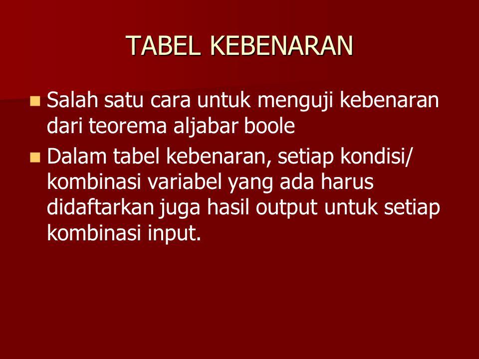 TABEL KEBENARAN Salah satu cara untuk menguji kebenaran dari teorema aljabar boole Dalam tabel kebenaran, setiap kondisi/ kombinasi variabel yang ada