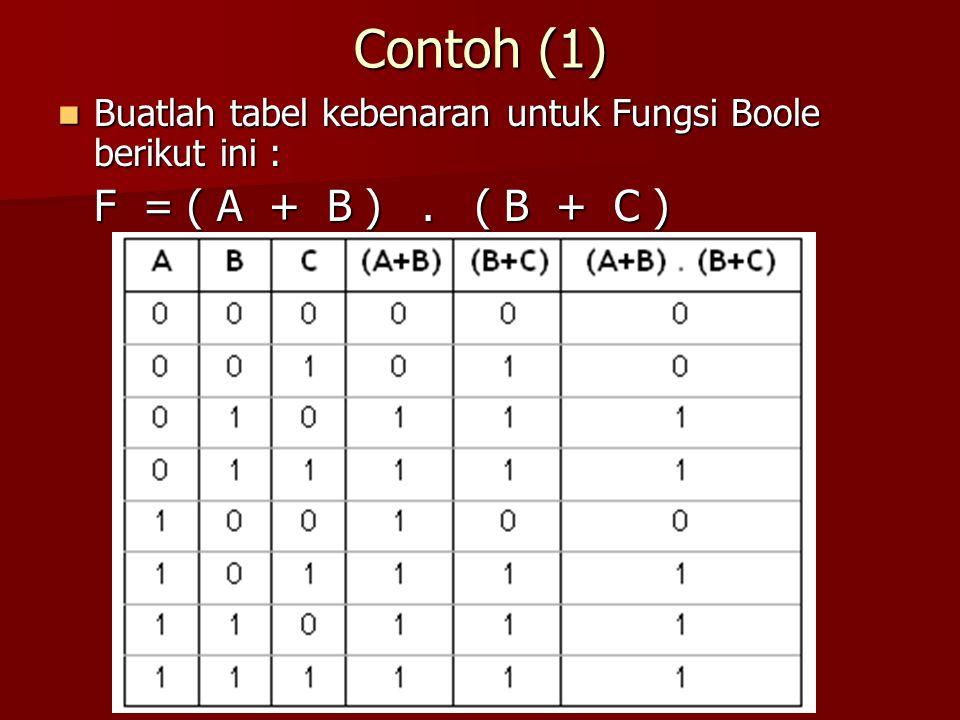 Contoh (1) Buatlah tabel kebenaran untuk Fungsi Boole berikut ini : Buatlah tabel kebenaran untuk Fungsi Boole berikut ini : F = ( A + B ). ( B + C )