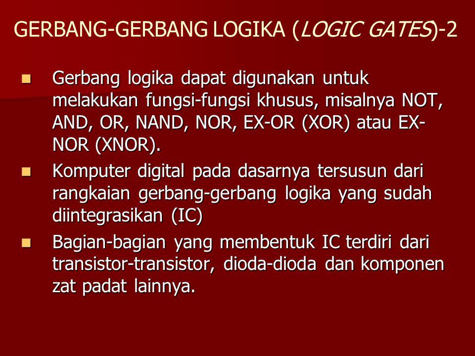 GERBANG-GERBANG LOGIKA (LOGIC GATES)-2 Gerbang logika dapat digunakan untuk melakukan fungsi-fungsi khusus, misalnya NOT, AND, OR, NAND, NOR, EX-OR (X