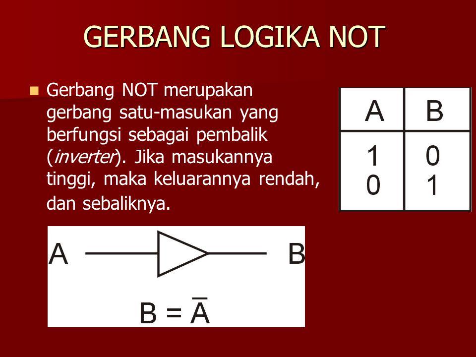 GERBANG LOGIKA NOT Gerbang NOT merupakan gerbang satu-masukan yang berfungsi sebagai pembalik (inverter). Jika masukannya tinggi, maka keluarannya ren
