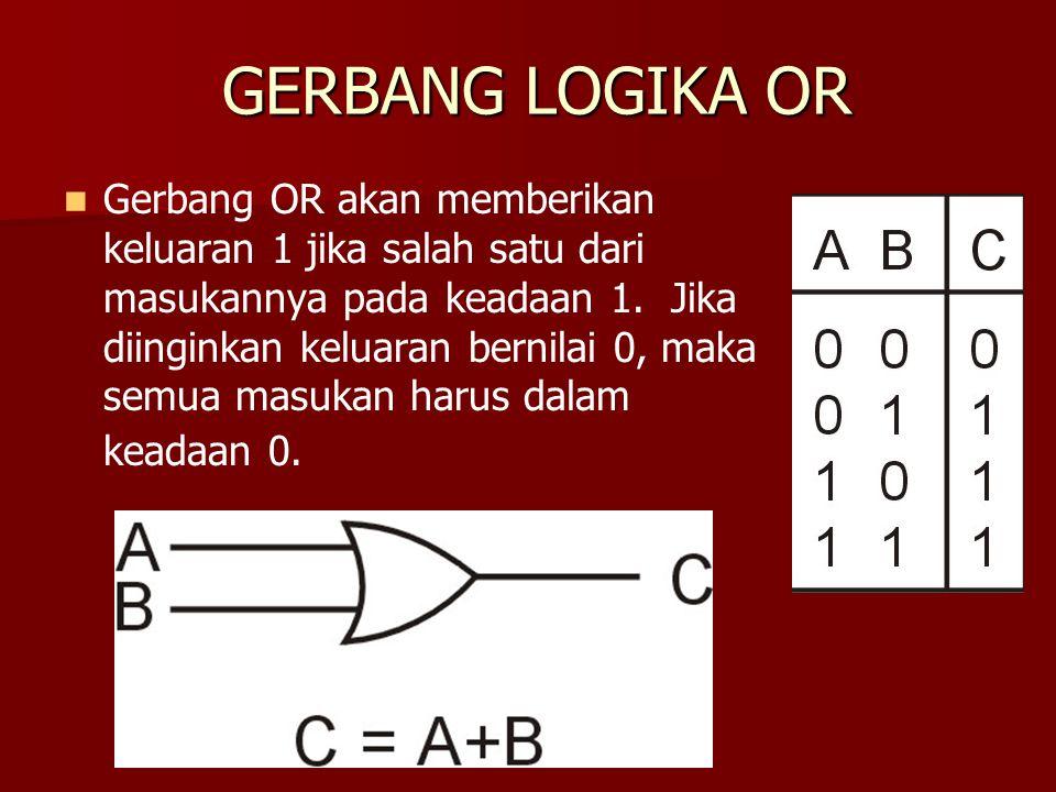 GERBANG LOGIKA OR Gerbang OR akan memberikan keluaran 1 jika salah satu dari masukannya pada keadaan 1. Jika diinginkan keluaran bernilai 0, maka semu