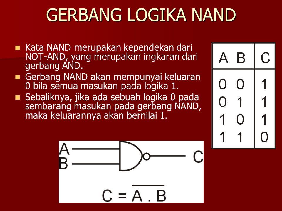 GERBANG LOGIKA NAND Kata NAND merupakan kependekan dari NOT-AND, yang merupakan ingkaran dari gerbang AND. Gerbang NAND akan mempunyai keluaran 0 bila