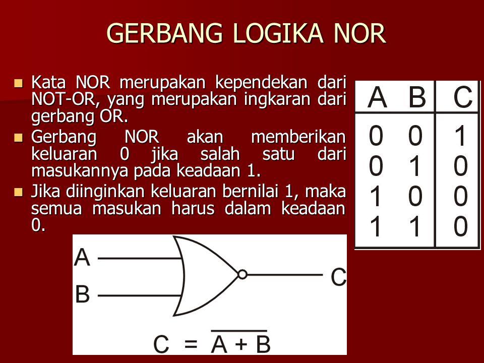 GERBANG LOGIKA NOR Kata NOR merupakan kependekan dari NOT-OR, yang merupakan ingkaran dari gerbang OR. Kata NOR merupakan kependekan dari NOT-OR, yang