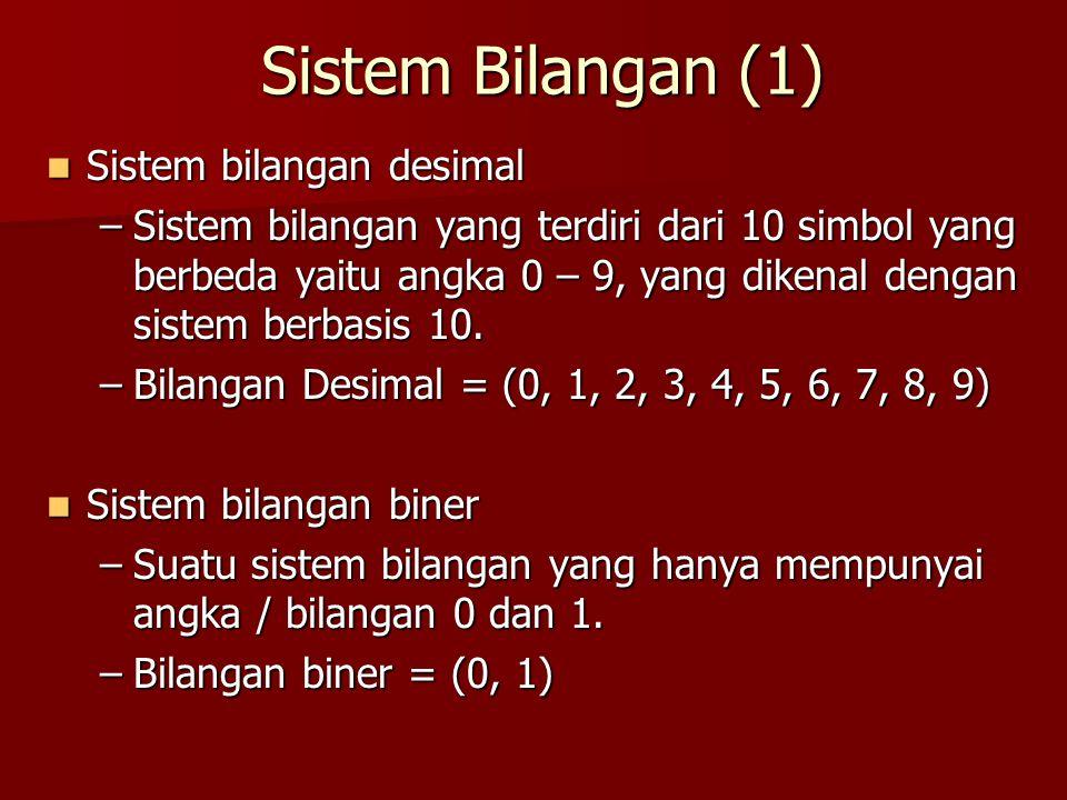 Sistem Bilangan (1) Sistem bilangan desimal Sistem bilangan desimal –Sistem bilangan yang terdiri dari 10 simbol yang berbeda yaitu angka 0 – 9, yang
