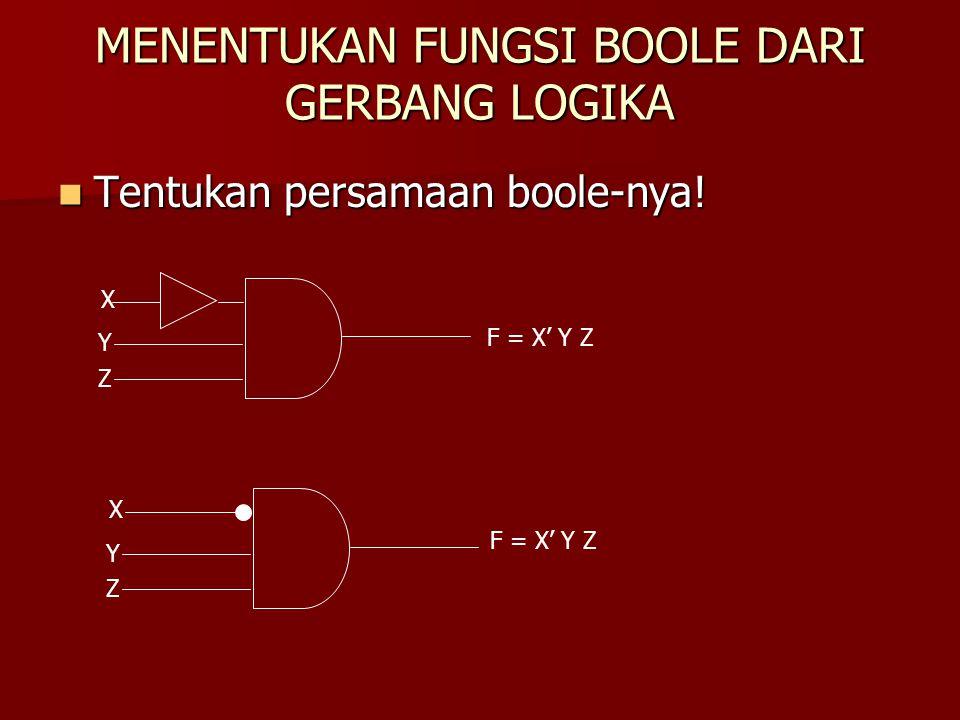 MENENTUKAN FUNGSI BOOLE DARI GERBANG LOGIKA Tentukan persamaan boole-nya! Tentukan persamaan boole-nya! F = X' Y Z X Y Z X Y Z