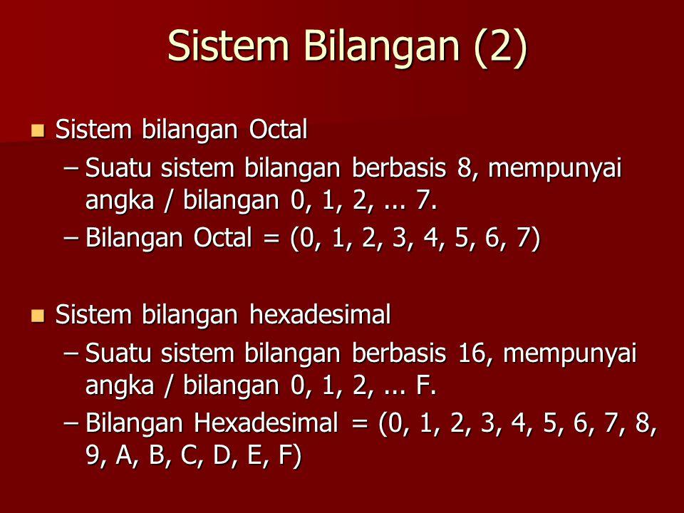 Sistem Bilangan (2) Sistem bilangan Octal Sistem bilangan Octal –Suatu sistem bilangan berbasis 8, mempunyai angka / bilangan 0, 1, 2,... 7. –Bilangan