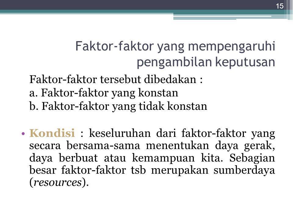 Faktor-faktor yang mempengaruhi pengambilan keputusan Faktor-faktor tersebut dibedakan : a. Faktor-faktor yang konstan b. Faktor-faktor yang tidak kon
