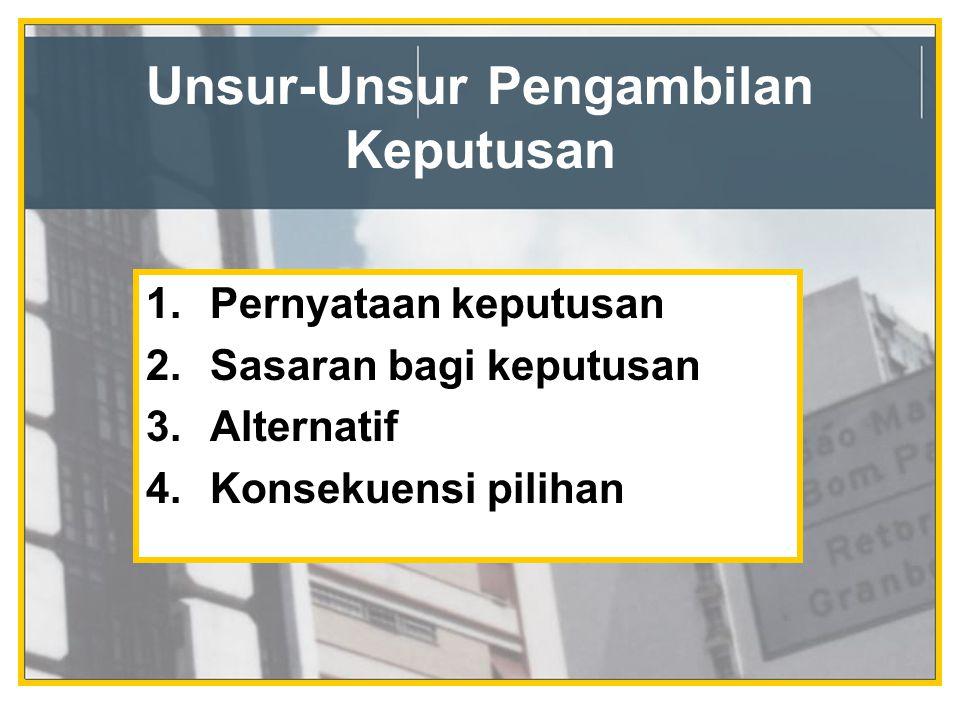 Unsur-Unsur Pengambilan Keputusan 1.Pernyataan keputusan 2.Sasaran bagi keputusan 3.Alternatif 4.Konsekuensi pilihan