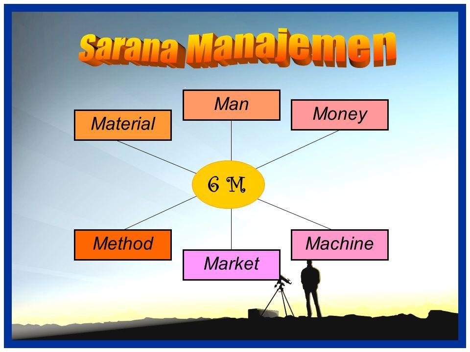 Man Money Machine Market Material Method 6 M