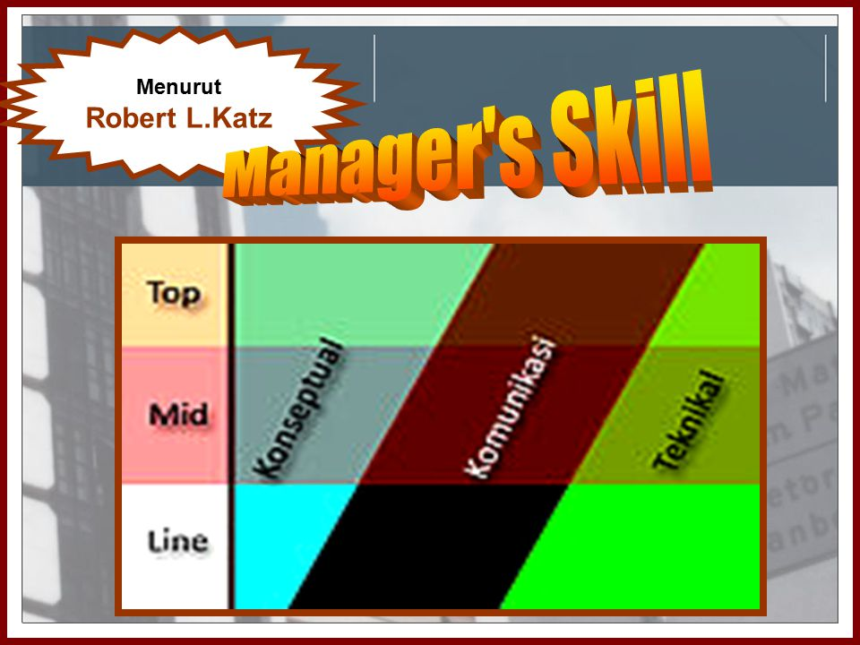 Top ManagerMiddle ManagerFirst-line ManagerNon Managerial