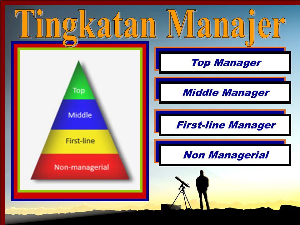 Top Manager Middle ManagerFirst-line ManagerNon Managerial Merencanakan kegiatan dan strategi perusahaan secara umum dan mengarahkna jalannya perusahaan Karyawan yang langsung terjun dilapangan dan tidak terlibat dalam proses manajemen Penghubung antara top-manager dan first line manager Memimpin dan mengawasi karyawan non-manajerial yang terlibat dalam dalam proses produksi