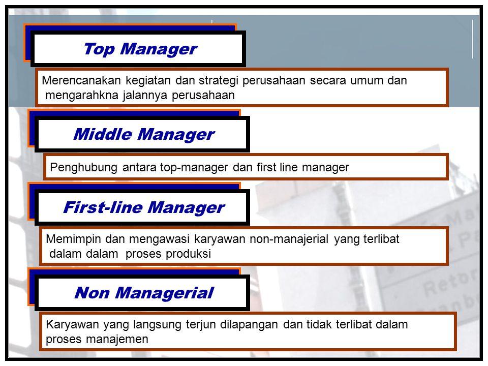 Top Manager Middle ManagerFirst-line ManagerNon Managerial Merencanakan kegiatan dan strategi perusahaan secara umum dan mengarahkna jalannya perusaha