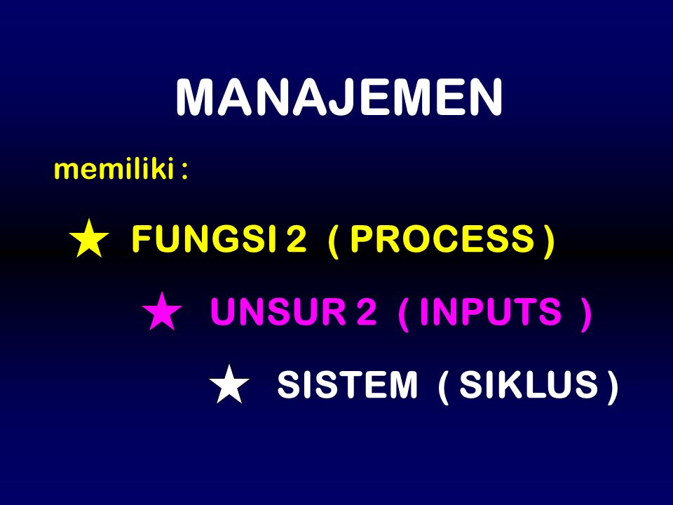 MANAJEMEN memiliki : FUNGSI 2 ( PROCESS ) UNSUR 2 ( INPUTS ) SISTEM ( SIKLUS )