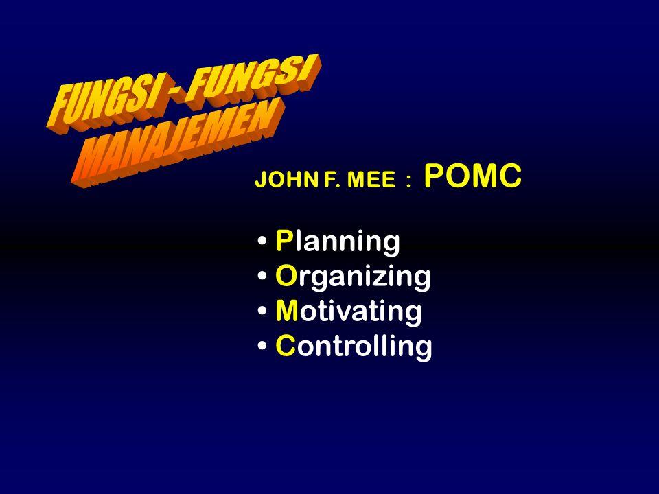 JOHN F. MEE : POMC Planning Organizing Motivating Controlling
